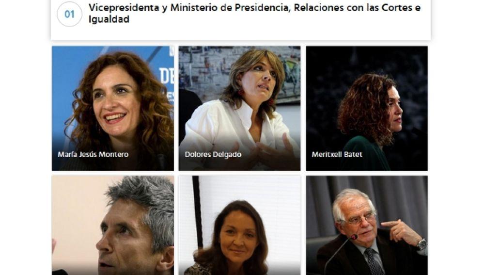 Test ministros de Pedro Sánchez