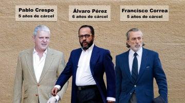 Condenas trama gürtel valenciana