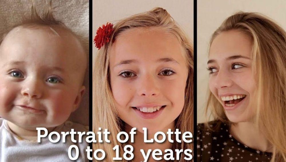 Retratos de Lotte