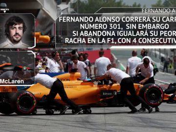 REEMPLAZO Fórmula 1: Los datos y estadísticas del GP de Austria 2018 en Spielberg