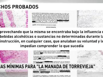 Condenados a cuatro años de cárcel los jóvenes que abusaron sexualmente de una joven en una discoteca de Alicante