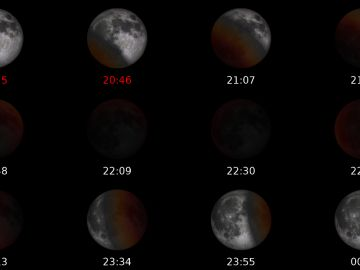 Fases del eclipse total de Luna