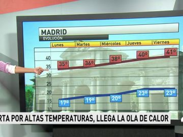 La primera ola de calor de este verano llega el miércoles y durará hasta el domingo, con temperaturas superiores a 40ºC