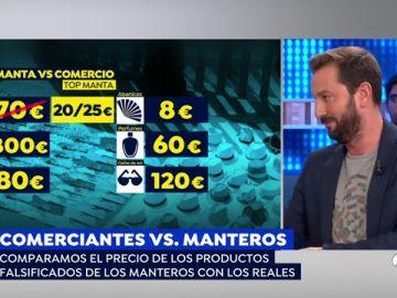 La comparativa real entre los productos del top manta y el comercio
