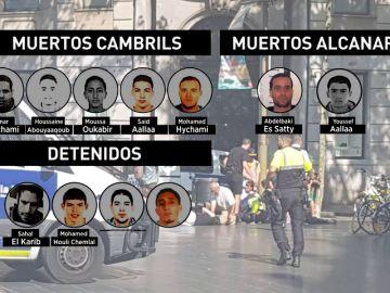 Todos los terroristas