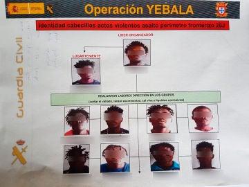 Los detenidos por los actos violentos en el asalto a la valla de Ceuta