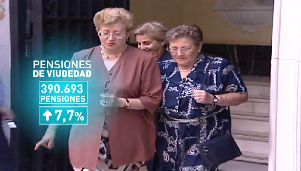 La pensión media de viudedad sube a algo más de 800 euros y beneficiará a casi 400 mil personas