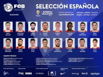 Lista oficial de los 16 jugadores convocados