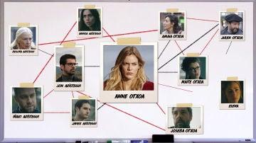 Descubre el resultado de la porra de los protagonistas de 'Presunto Culpable' para averiguar quién es el asesino