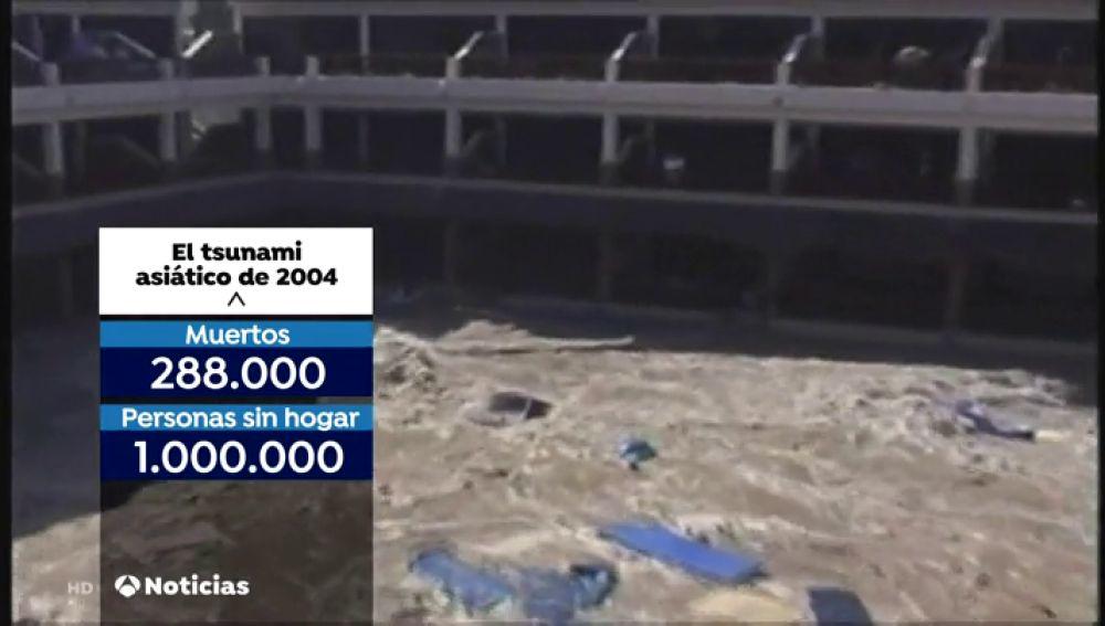 Indonesia, un país arrasado por terremotos y tsunamis