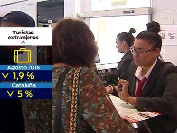 España suma 57 millones de turistas en agosto, un 1,9% menos que en el mismo periodo de 2017