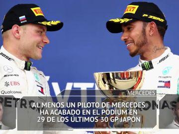 Fórmula 1: Los datos y estadísticas del GP de Japón 2018 en Sochi