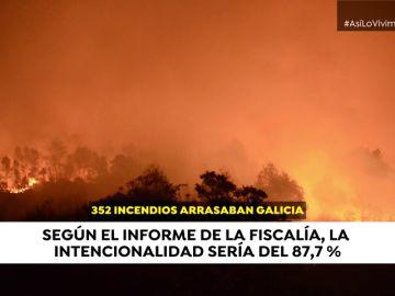 Un año de los incendios de Galicia: 352 focos, una veintena de acusados y nadie en la cárcel