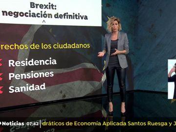 Los puntos más polémicos en las negociaciones sobre el 'Brexit'