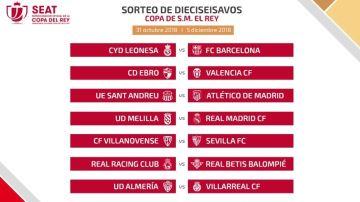 Emparejamientos de 1/16 de final de la Copa del Rey
