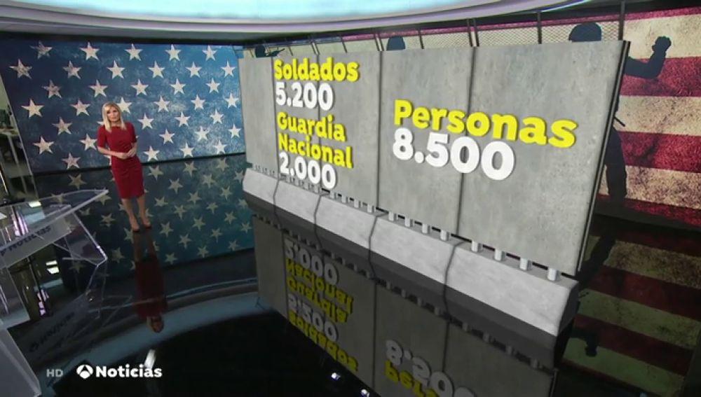 El muro entre EEUU y México, en realidad aumentada