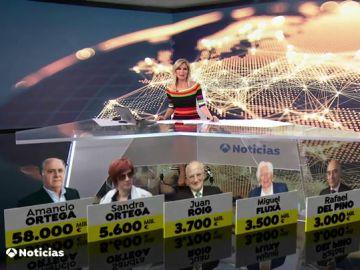 Realidad aumentada de los más ricos de España