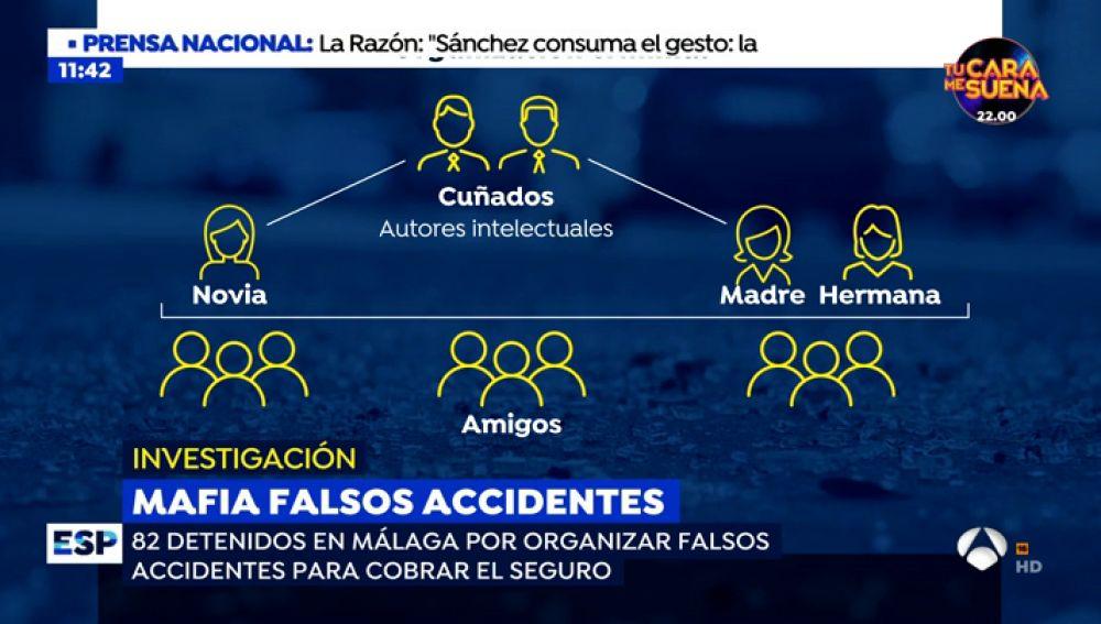 EP - falsos accidentes