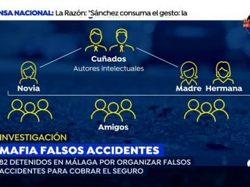 EP - falsos accidentes