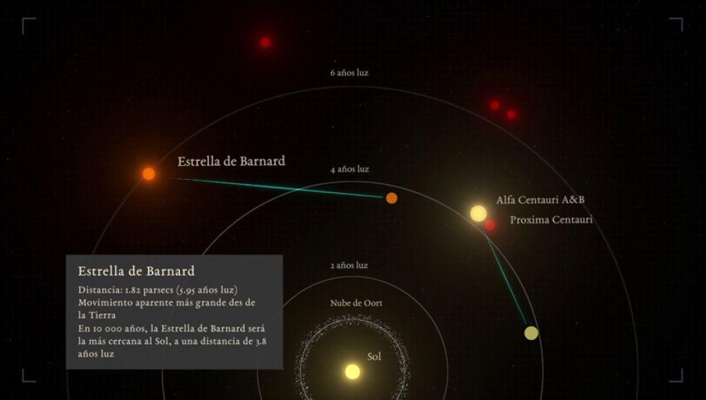 Descubren un explaneta a seis años luz de la Tierra