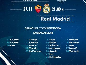 Convocatoria Roma - Real Madrid de la jornada 5 fase de grupos de la champions