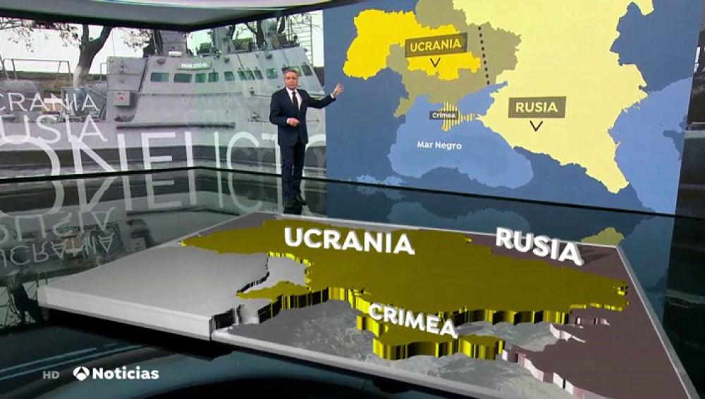 Conflicto entre Ucrania y Rusia