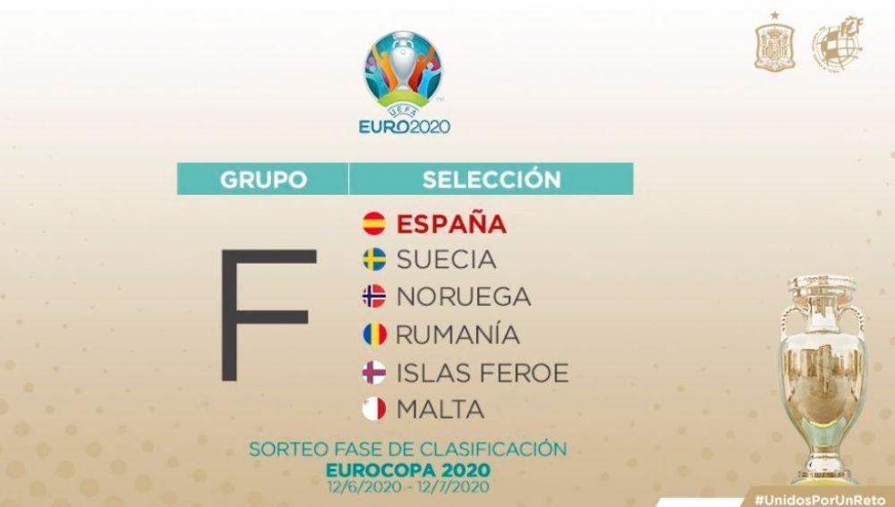 Los rivales de España en la fase de clasificación para la Euro 2020