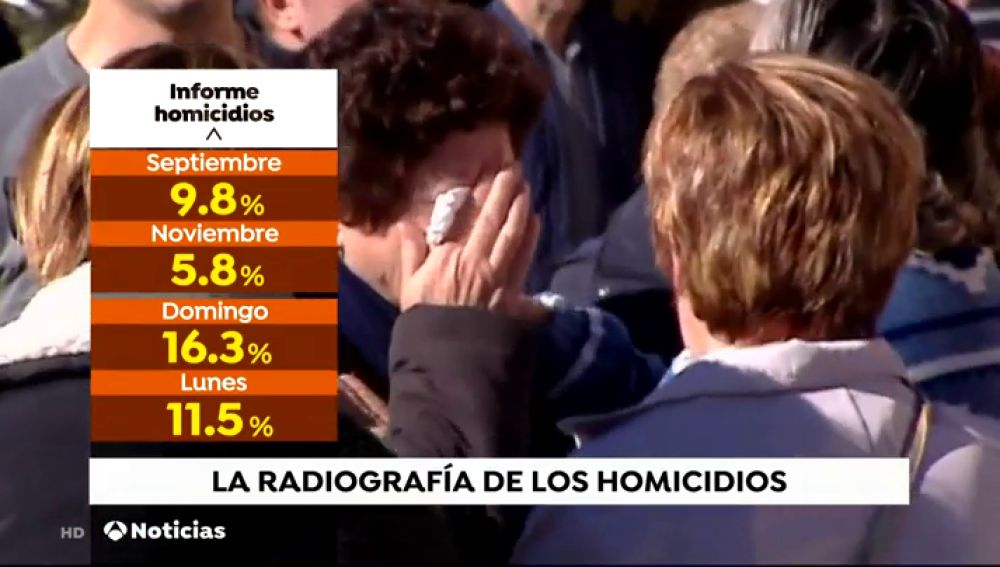 HOMICIDIOS_NUEVA