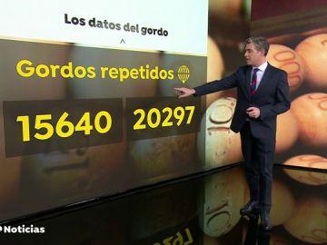 El mayor premio es compartirlo, de hecho, tres de cada cuatro españoles lo hacen