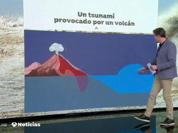 Los científicos desconocen el motivo del tsunami, mientas tanto barajan algunas teorías