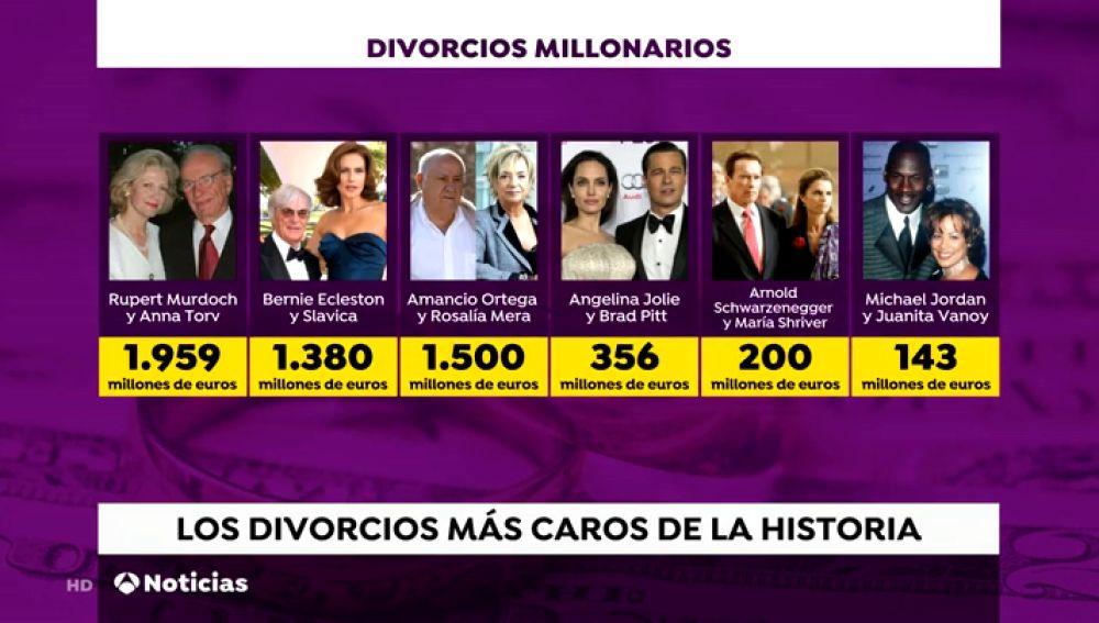 ¿Cuáles han sido los divorcios más caros de la historia?