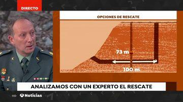"""Analizamos con un experto el rescate de Julen: """"Hemos trabajado en pozos pero no de esta longitud ni esta estrechez"""""""
