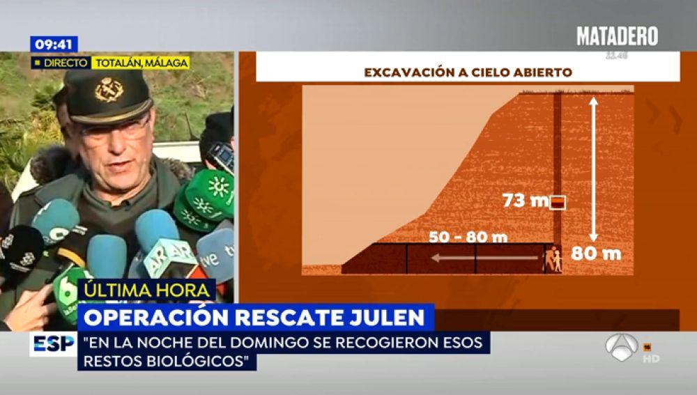La Guardia Civil reconoce problemas para encontrar una técnica adecuada en el rescate de Julen