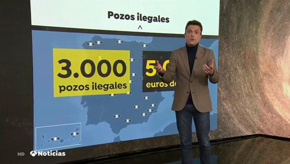 Cada año se descubren mas de 3.000 pozos ilegales en España