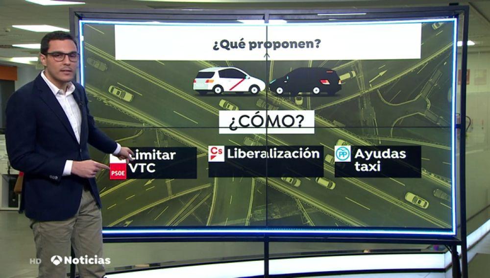 Las diferentes propuestas de los partidos políticos para atajar el conflicto entre el taxi y las VTC