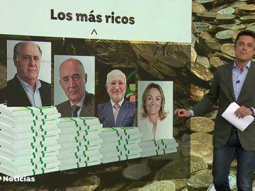 Los más ricos de España acumulan un patrimonio de 230.000 millones de euros