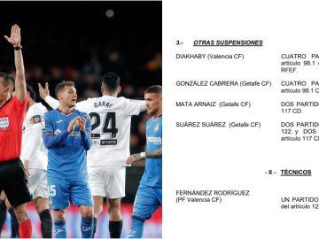 Comunicado con las sanciones a los jugadores de Valencia y Getafe