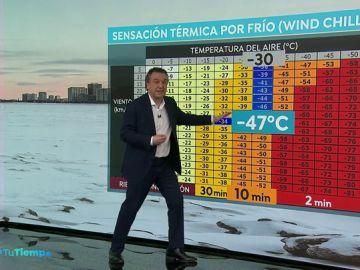 ¿Qué es el 'wind chill'? La suma de frío y viento que nos deja... helados