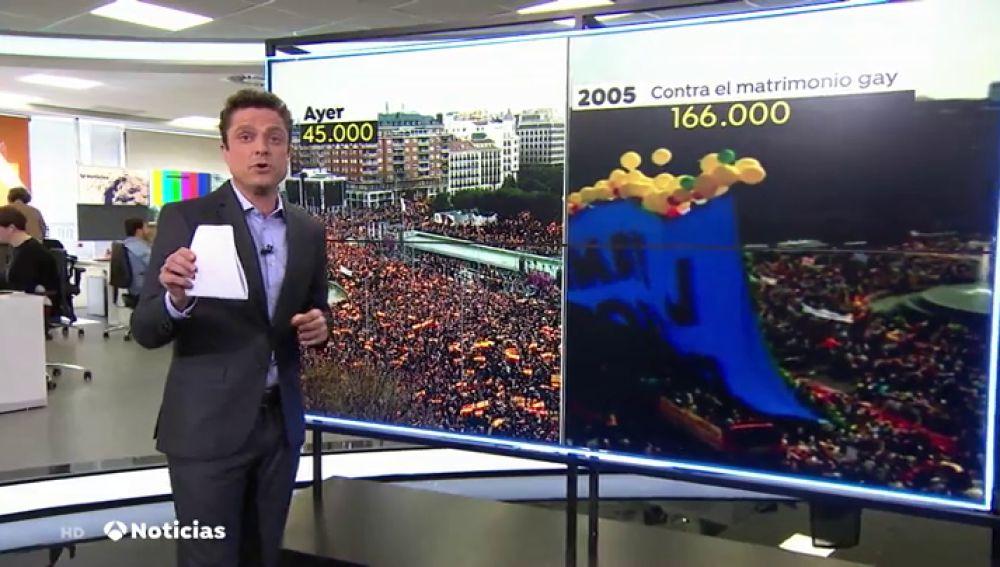 Las imágenes aéreas de la manifestación por la unidad de España en Colón comparadas con protestas de otros años en el mismo lugar