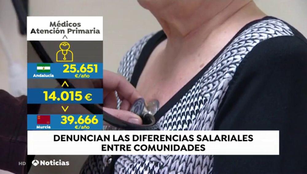 ¿Cuánto gana un médico en España? Estas son las diferencias en función de la comunidad autónoma