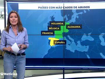 Ranking de los países europeos donde hay registros de víctimas de los abusos sexuales