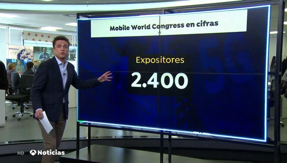 Las cifras del Mobile World Congress: el impacto económico y los empleos que creará
