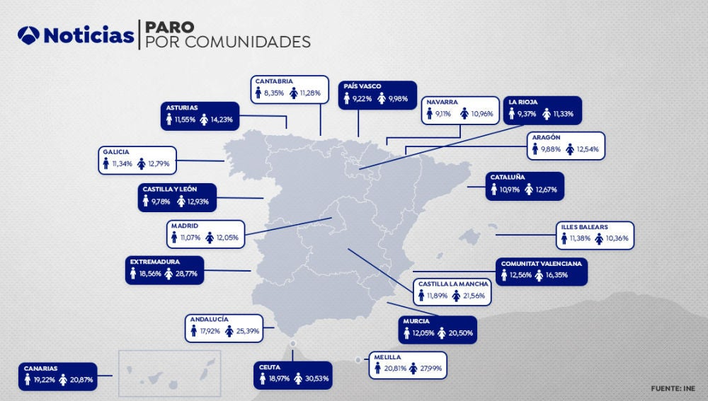 Mapa del paro por comunidades autónomas