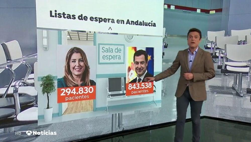 """El PSOE no descarta """"tomar medidas"""" si el Gobierno andaluz no pide """"perdón"""" por """"inflar"""" las listas de espera"""