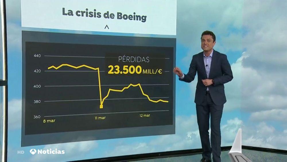 El accidente de Etiopía provoca pérdidas millonarias a Boeing: 27.000 millones de dólares en 2 días