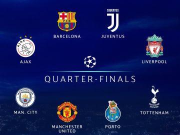 Los ocho clasificados para cuartos de final