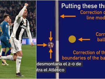 El vídeo que desmontaría el 2-0 de Cristiano contra el Atlético