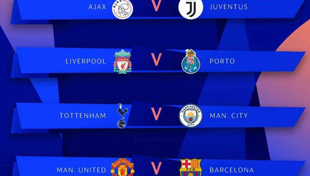 Sorteo de cuartos de la Champions League