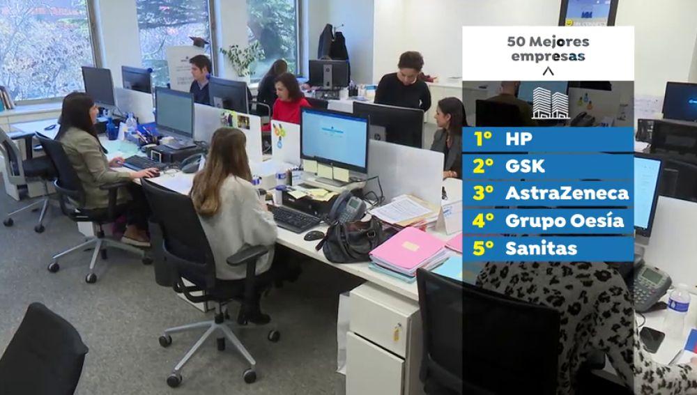 La empresa HP es la mejor empresa para trabajar según la revista Forbes