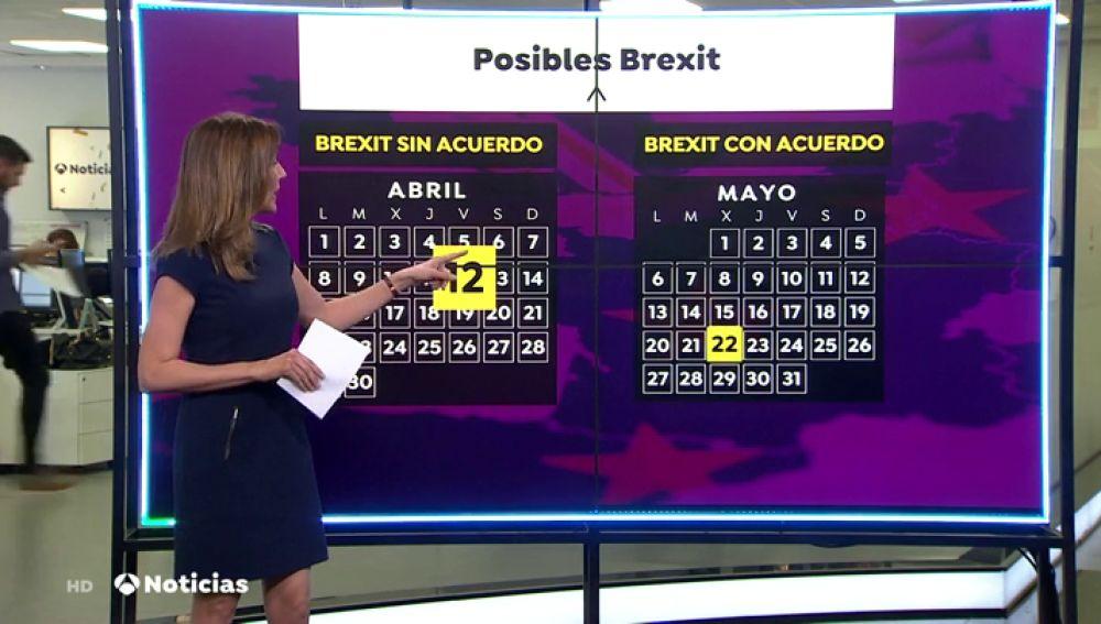 Las nuevas fechas clave del proceso del 'brexit'